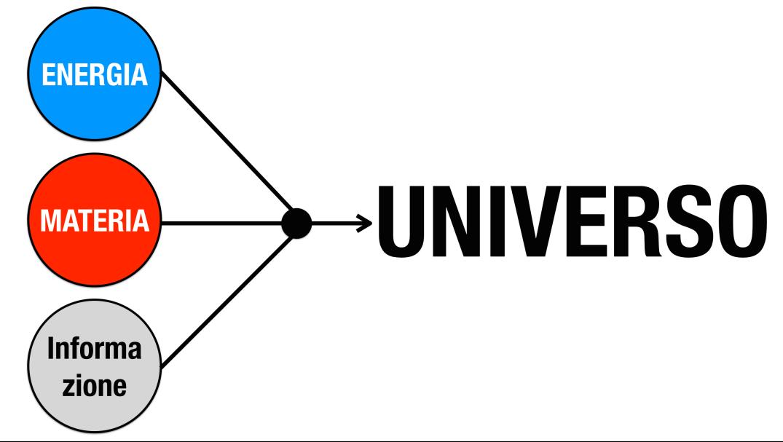 Bohm e il %22velo di Maya%22, i presupposti fisici di come possiamo creare il nostro universo4